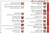 بالاسماء والصور : تعرف على الأمراء السعوديين الذين تم اعتقالهم