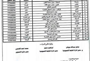 كشوفات توزيع الغاز على محطات العاصمة صنعاء ليوم غدا بسعر ٢٥٠٠ريال